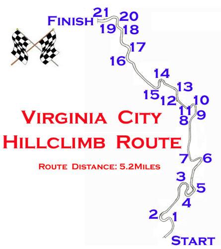 Virginia City Hillclimb - Anyone already make the track? - Harry's